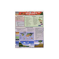 Barchart, Study Guide, Ecology