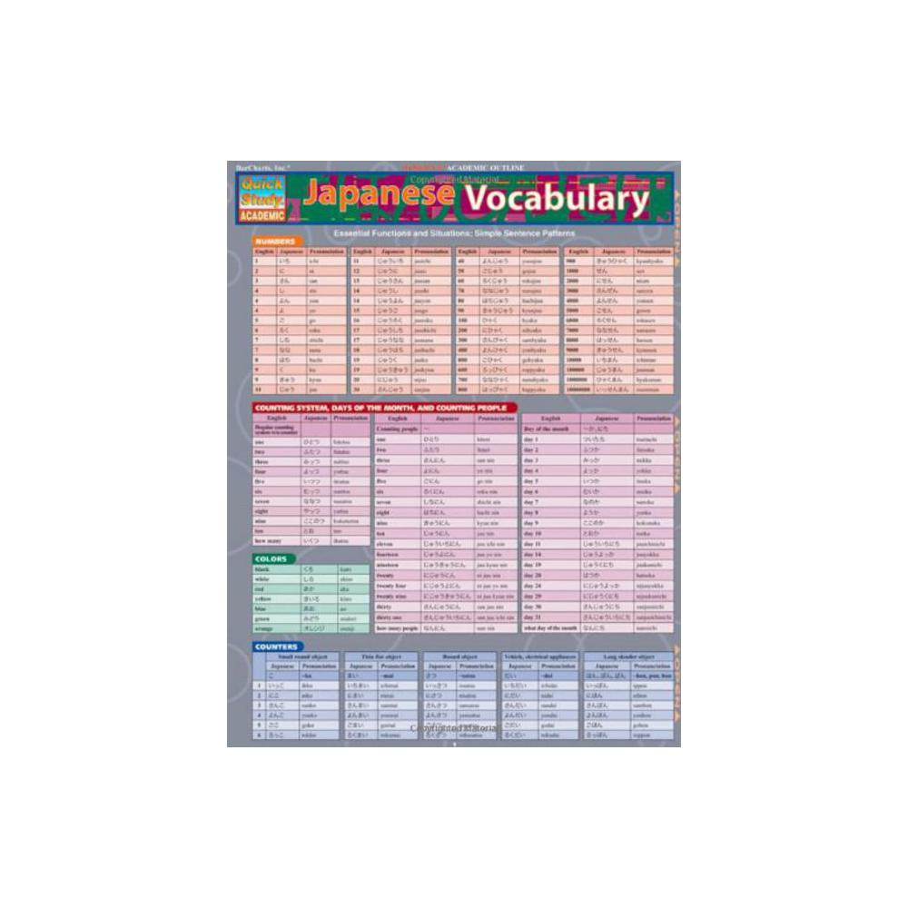 Barchart, Study Guide, Japanese Vocabulary